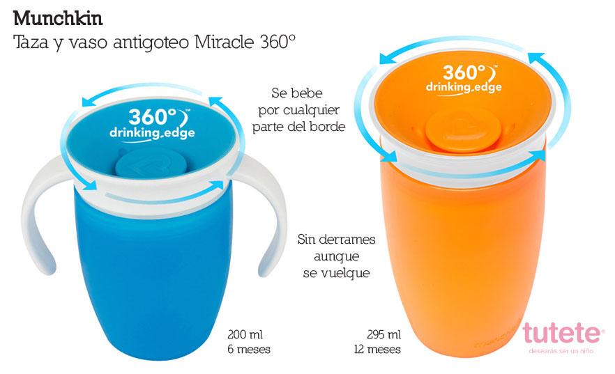 taza antigoteo miracle 360